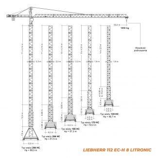 LIEBHERR 112 EC-H Litronic – udźwig 8T