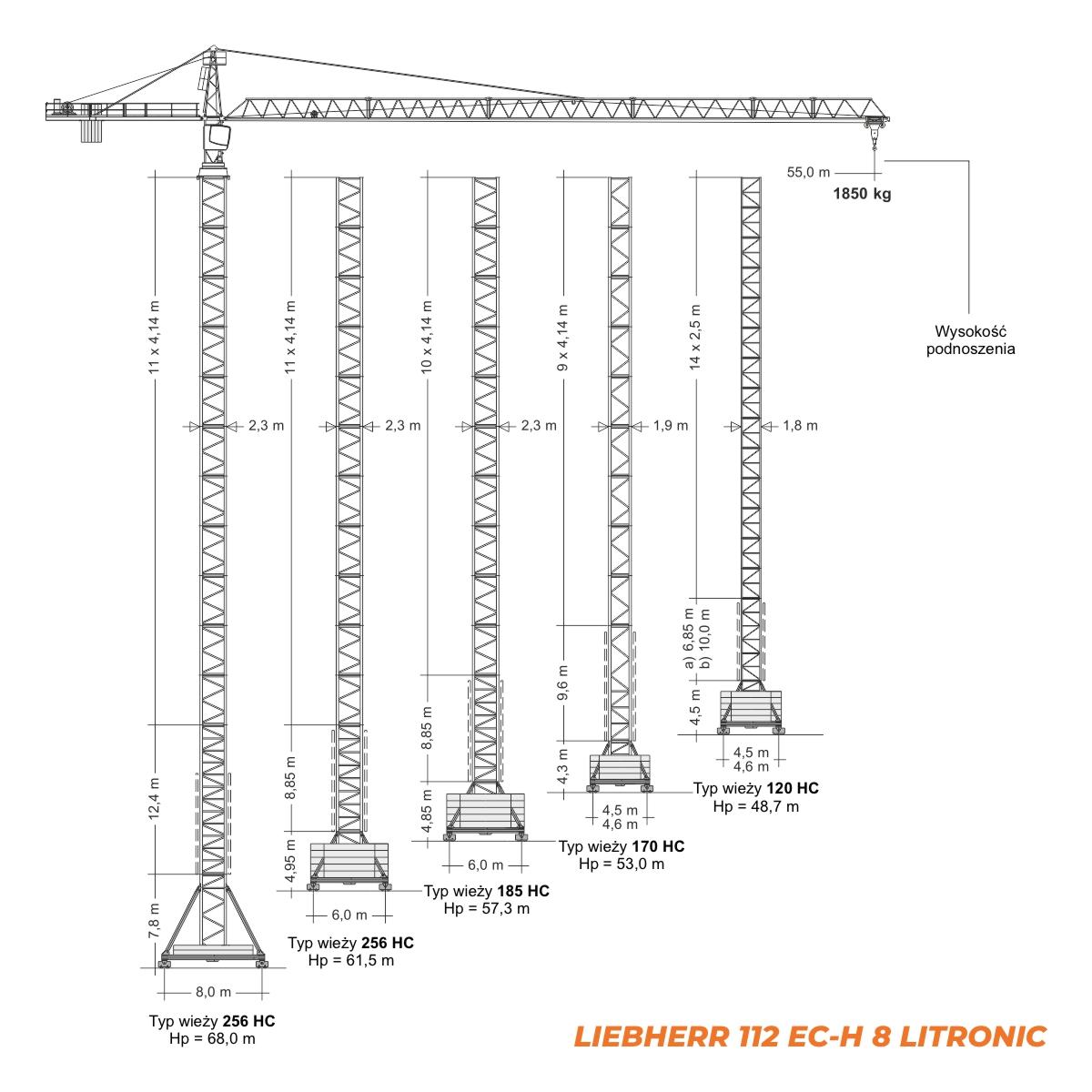 Liebherr 112 EC-H 8 LITRONIC