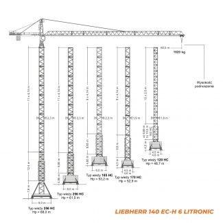 LIEBHERR 140EC-H LITRONIC – udźwig 6T