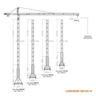 LIEBHERR 180EC-H – udźwig 10T