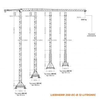 LIEBHERR 250EC-B – udźwig 12T